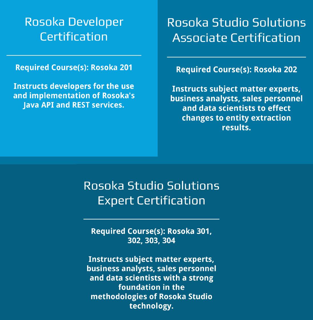 Rosoka Certifications
